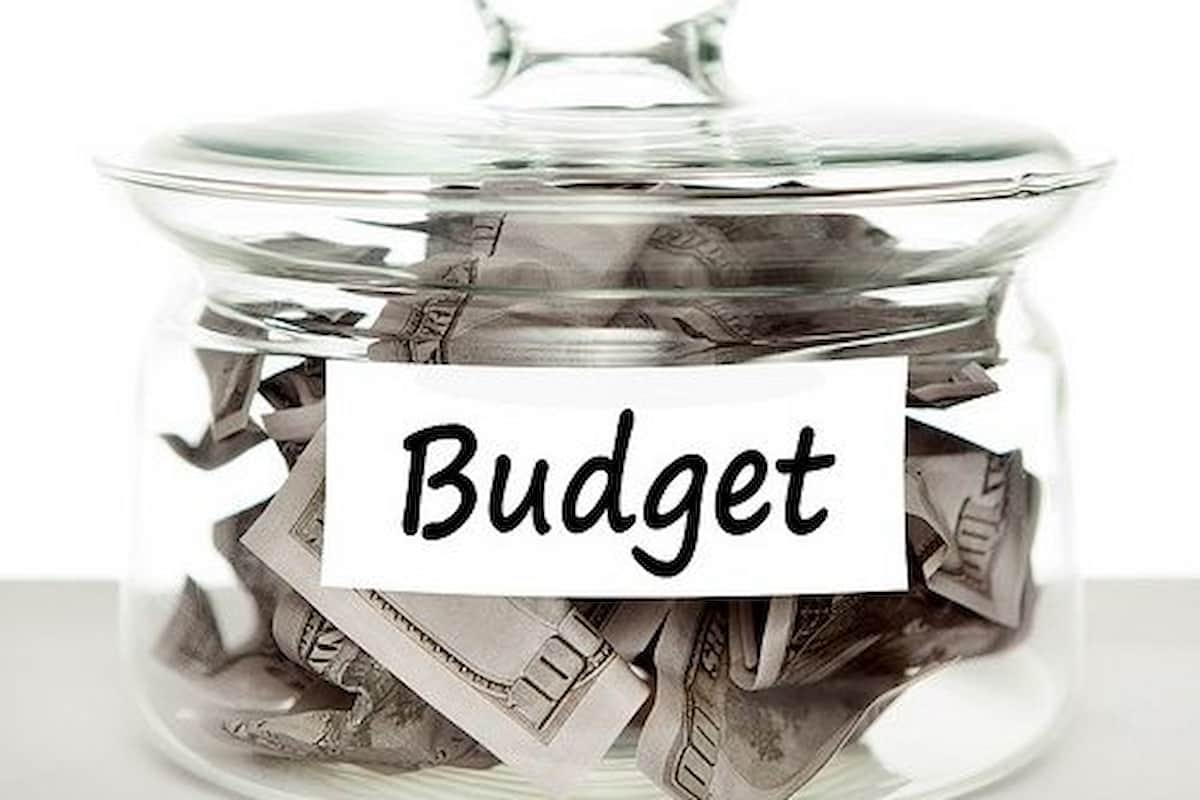 Your SEO Budget